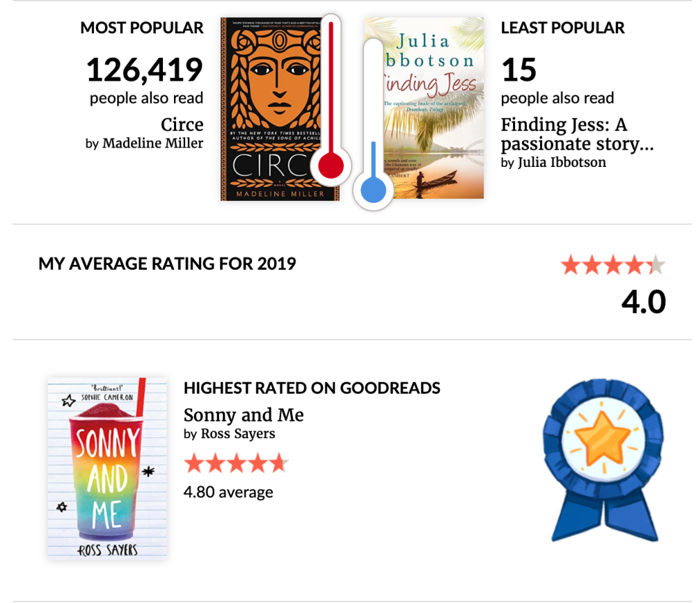goodreads 2 2019